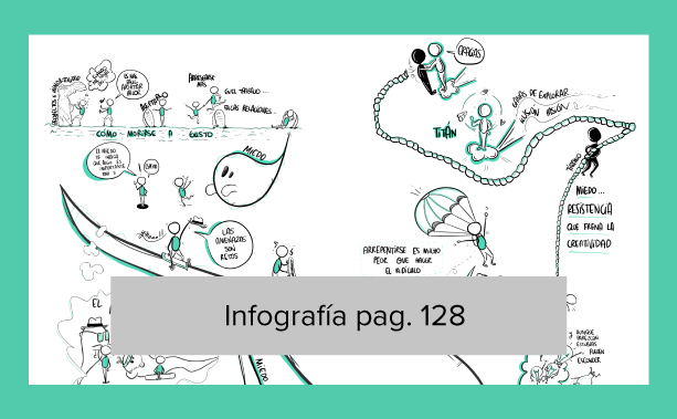Infografía pág. 128 <br>[Querida Incertidumbre]